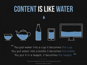 Responsive web design - Content is like Water